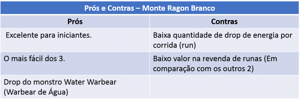 [Imagem: pros_contras_Mt_Ragon_Branco-1024x349.png]