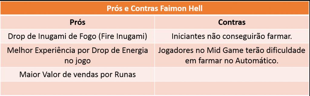 [Imagem: pros_contras_faimon_hell-1-1024x319.png]